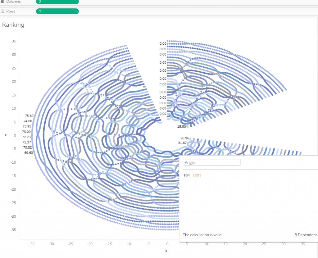 radial bump chart