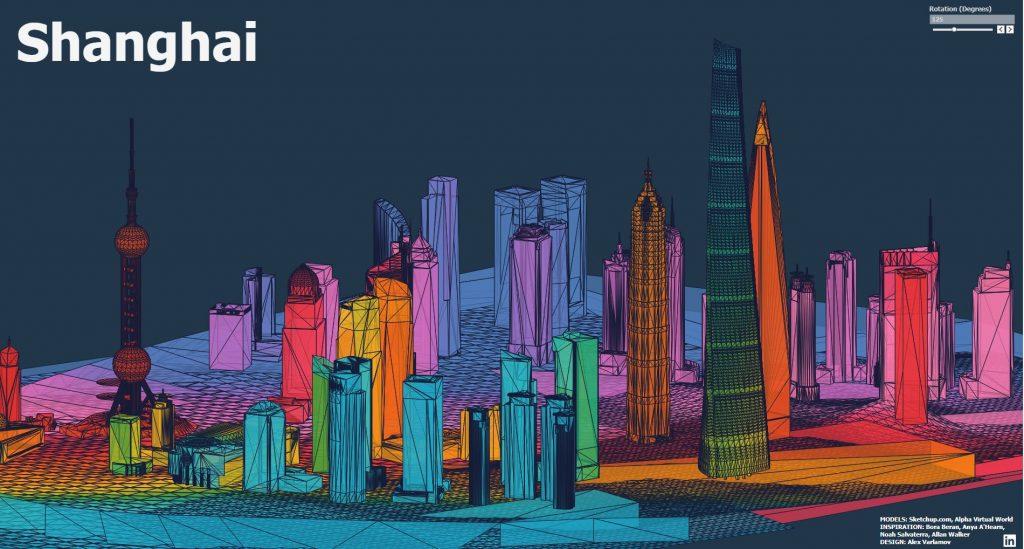 3D модели в Tableau