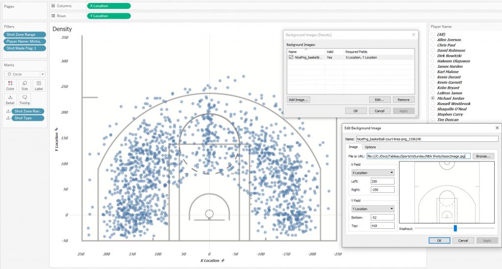 NBA scatter plot