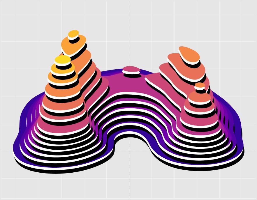 Contour plot 3D