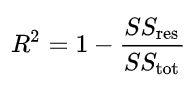 Linear regression in Tableau