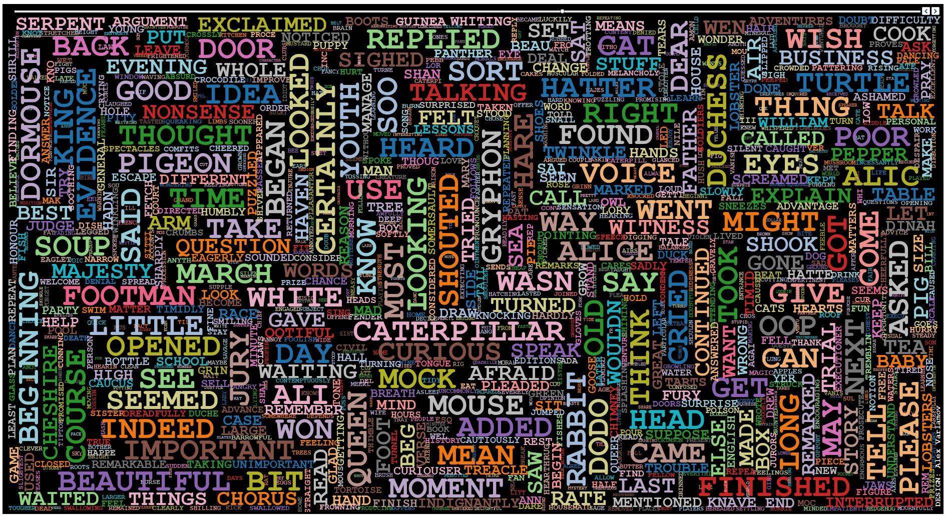 word cloud Tableau